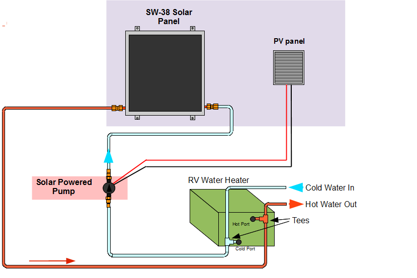 Generic Heliatos installation diagram for circulating water around most systems
